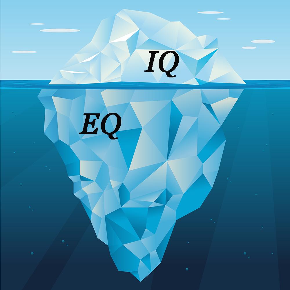 Kilenc kulcslépés az érzelmi intelligencia fejlesztésére