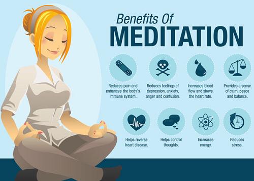 Több agyterületet is megváltoztat a meditáció!