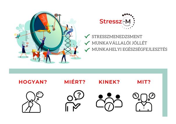 Mire figyeljünk a vállalati wellbeing programok tervezésekor?
