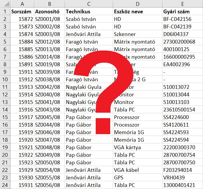 Milyen egy jó Excel táblázat?
