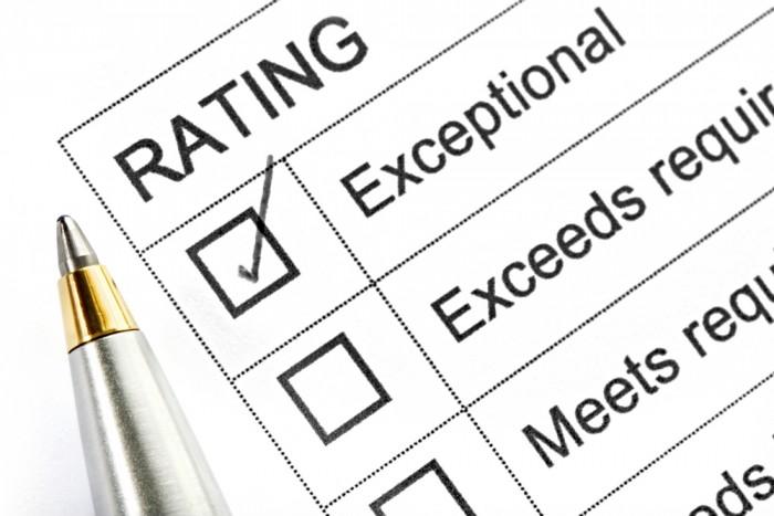 Lehetőség magas fizetésre: teljesítményértékelés TÉRben és időben