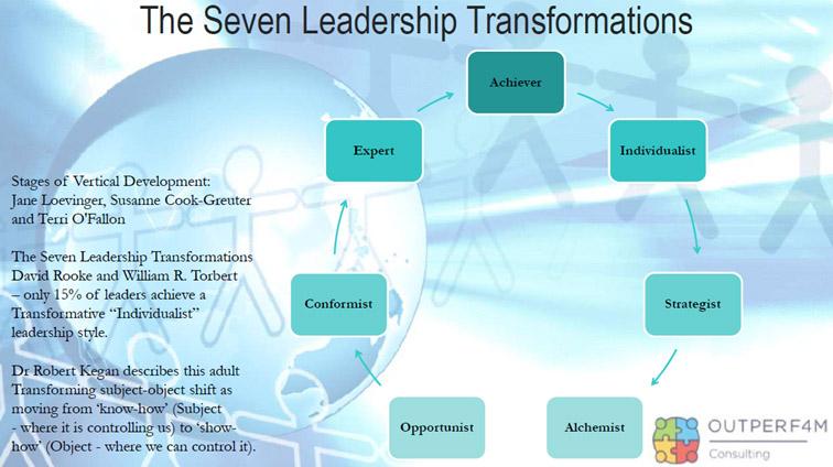 A CHN a WBECS-ről jelenti: Tony Holmwood – A vezetők, mint coachok – emberközpontú megközelítés