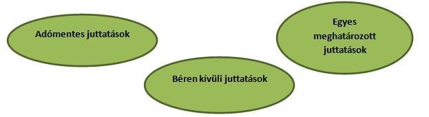 munkajog