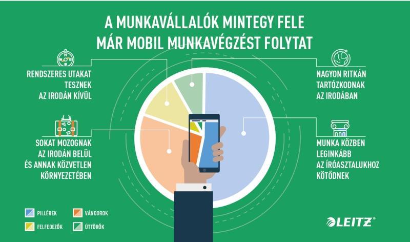 Leitz infografika